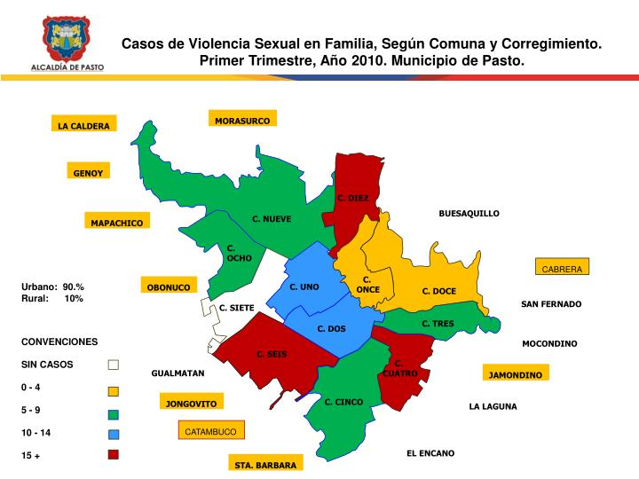 Casos de Violencia Sexual en Familia, Según Comuna y Corregimiento.