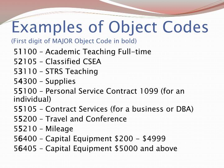 Examples of Object Codes