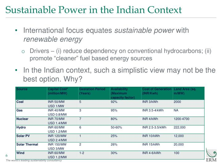Sustainable Power in the Indian Context