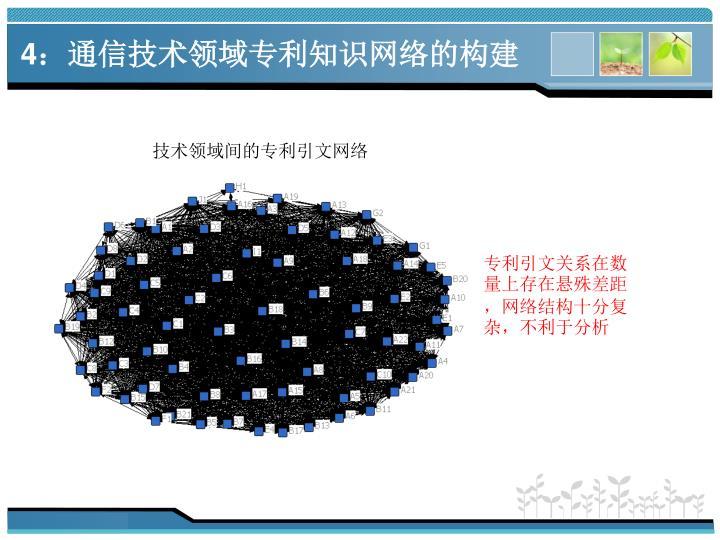 技术领域间的专利引文网络