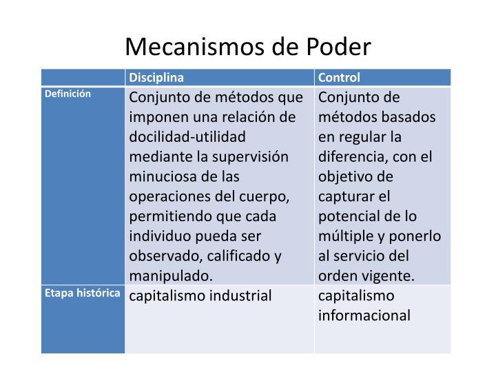 Mecanismos de Poder