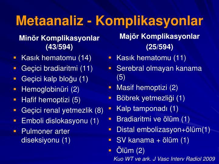 Metaanaliz - Komplikasyonlar
