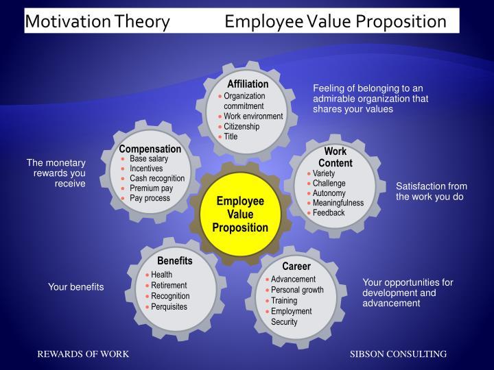 sunsilk value proposition