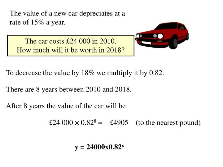 The value of a new car depreciates at a rate of 15% a year.