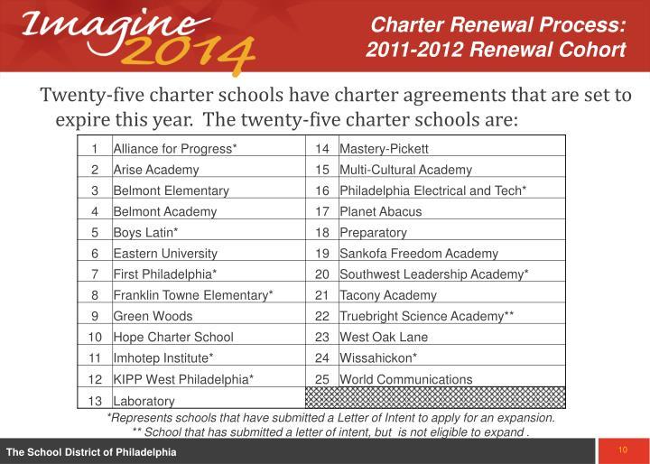 Charter Renewal Process:       2011-2012 Renewal Cohort