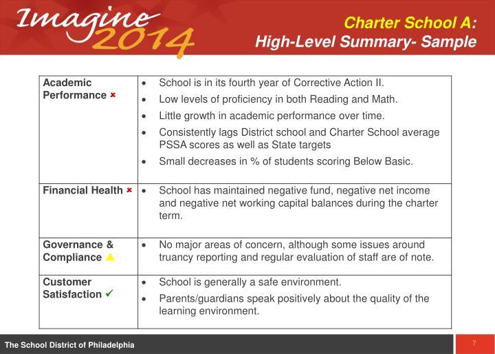 Charter School A