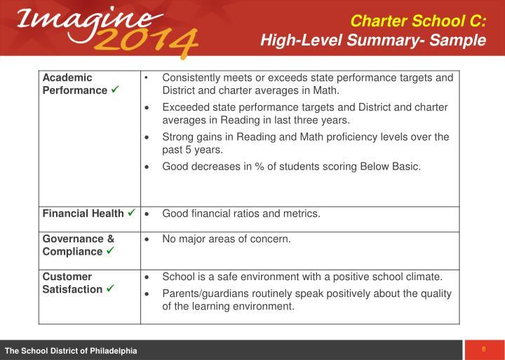Charter School C: