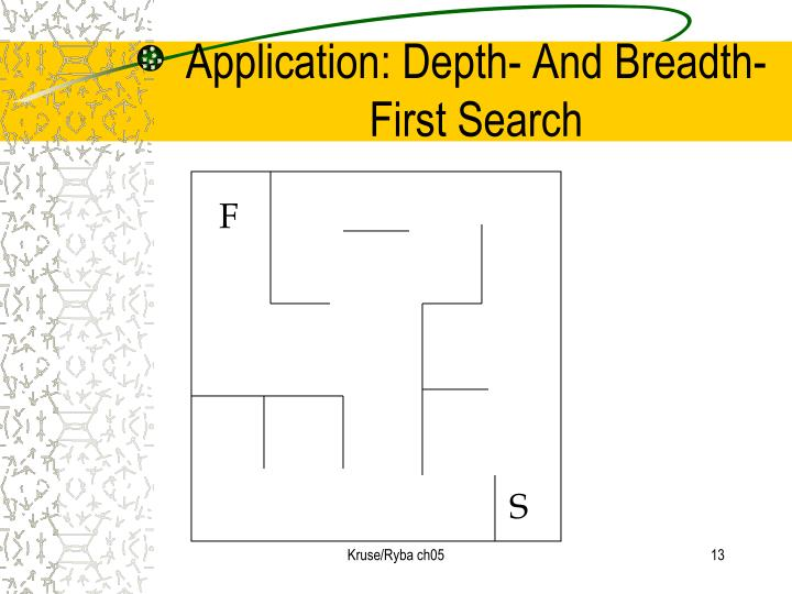 Application: Depth- And Breadth-First Search