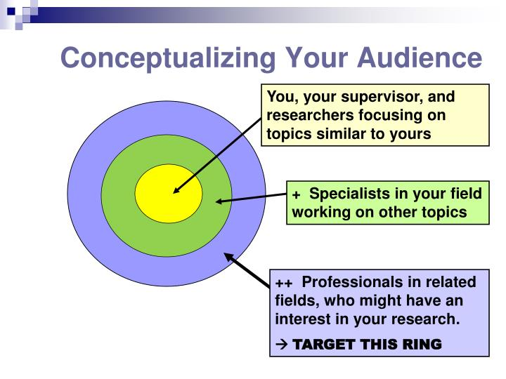Conceptualizing Your Audience