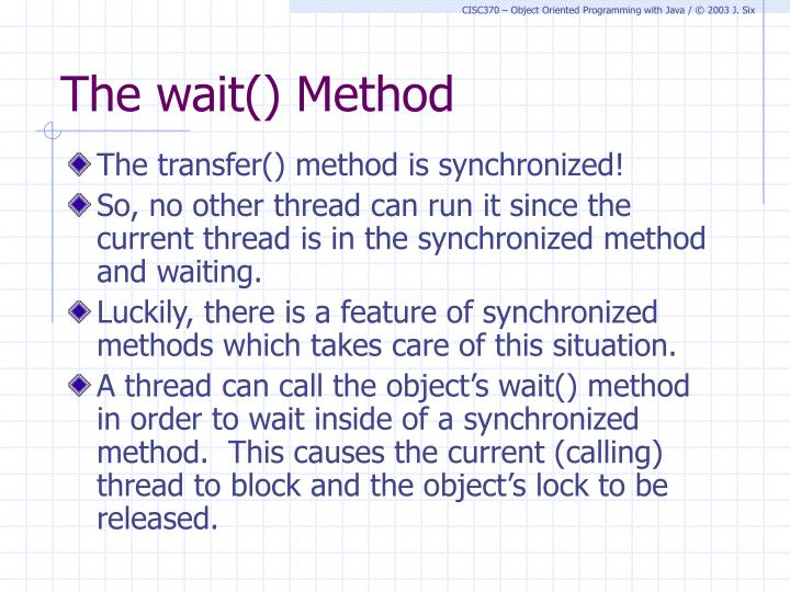 The wait() Method
