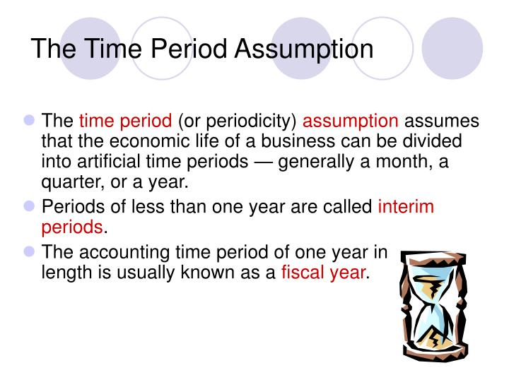 The Time Period Assumption
