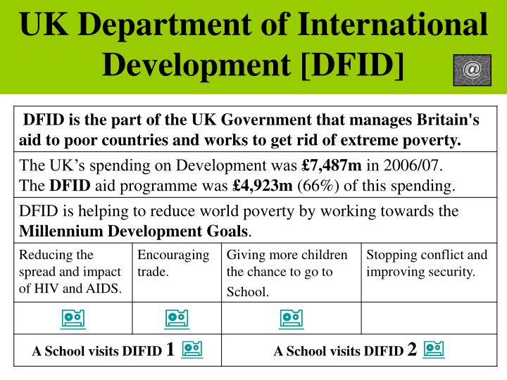 UK Department of International Development [DFID]