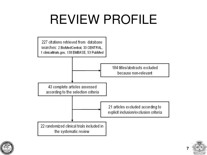 REVIEW PROFILE