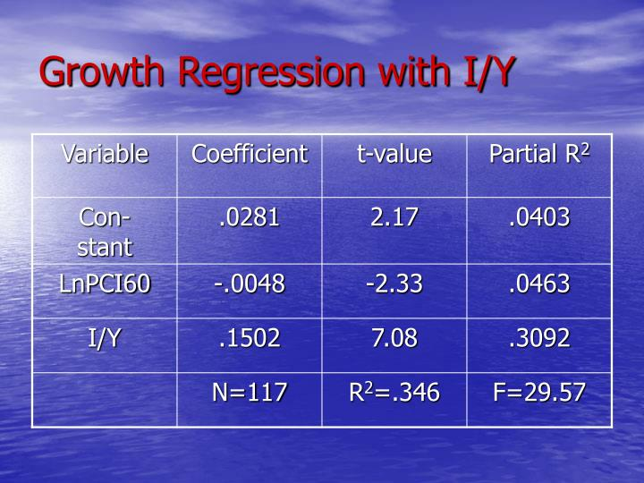 Growth Regression with I/Y