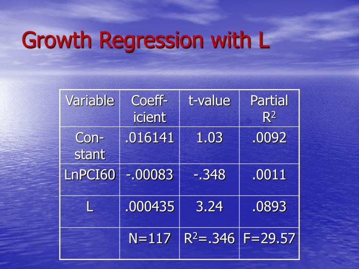 Growth Regression with L
