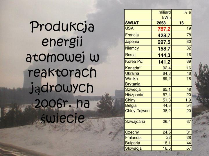 Produkcja energii atomowej w reaktorach jądrowych 2006r. na świecie