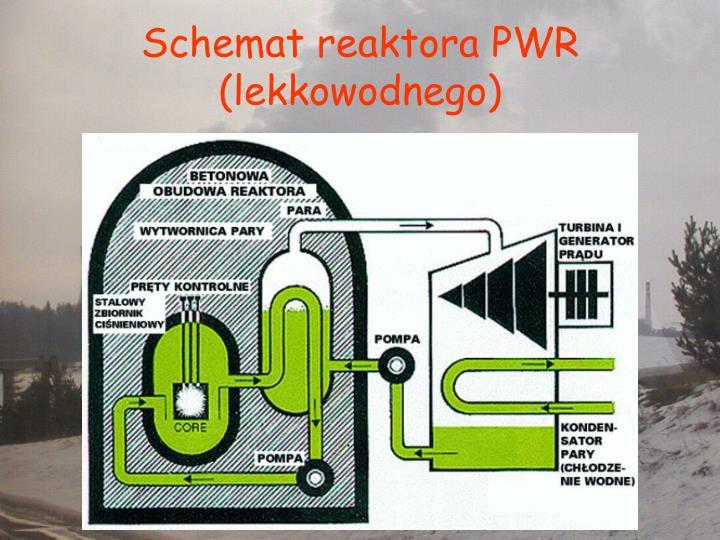 Schemat reaktora PWR (lekkowodnego)