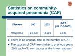 statistics on community acquired pneumonia cap