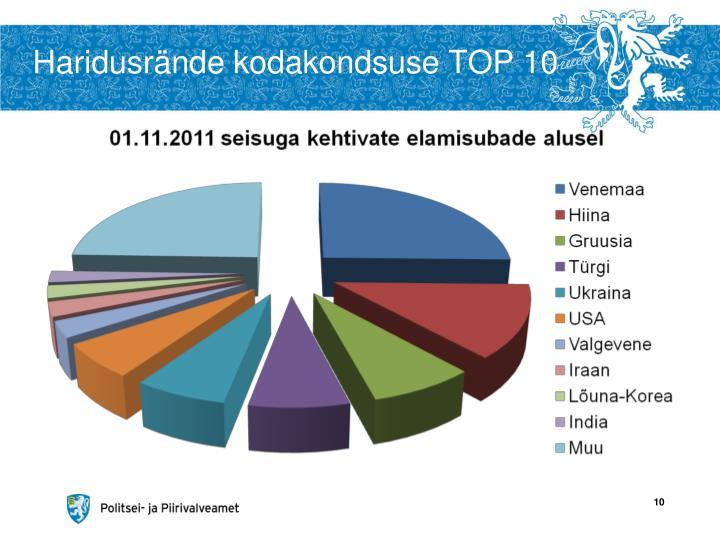 Haridusrände kodakondsuse TOP 10