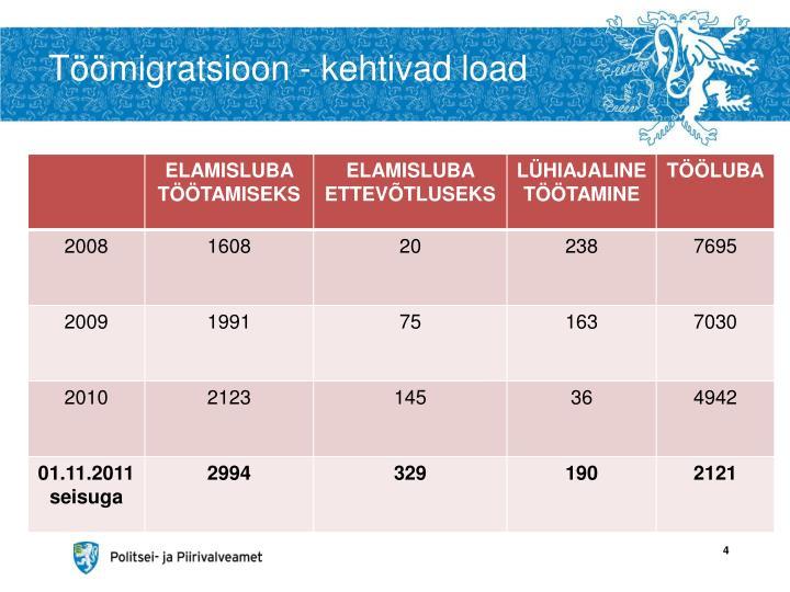 Töömigratsioon - kehtivad load
