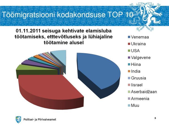 Töömigratsiooni kodakondsuse TOP 10
