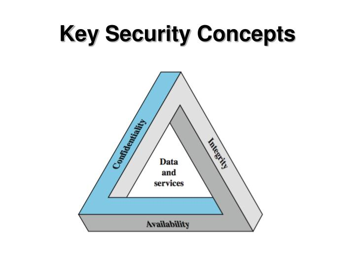 Key Security Concepts