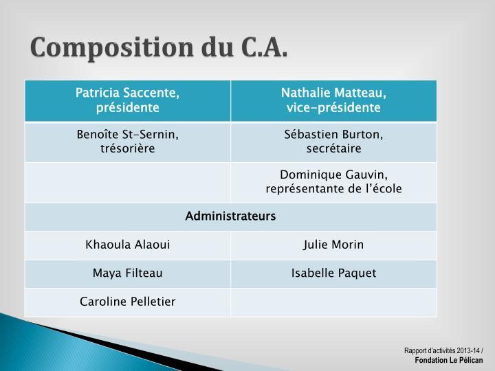 Composition du C.A.