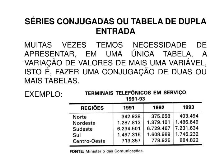 SÉRIES CONJUGADAS OU TABELA DE DUPLA ENTRADA