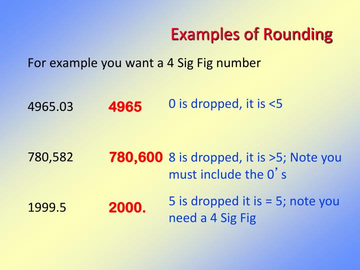 Examples of Rounding