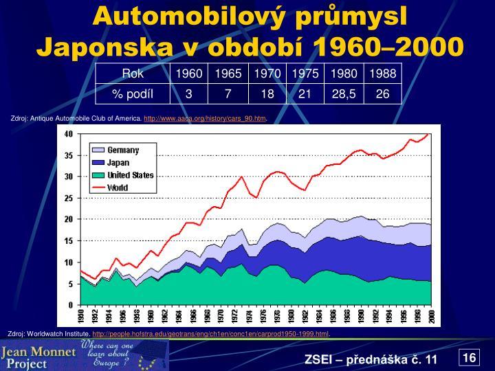 Automobilový průmysl  Japonska v období 1960–2000
