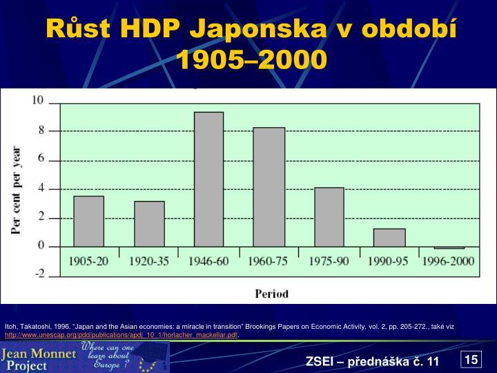 Růst HDP Japonska v období 1905–2000