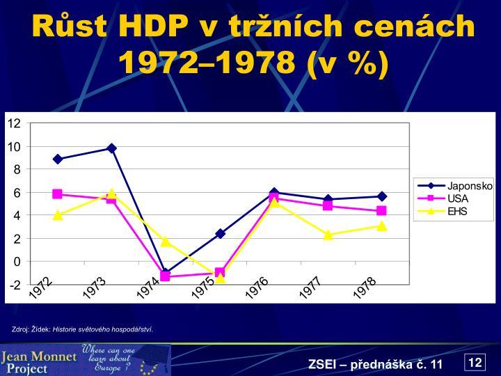 Růst HDP v tržních cenách 1972–1978 (v %)