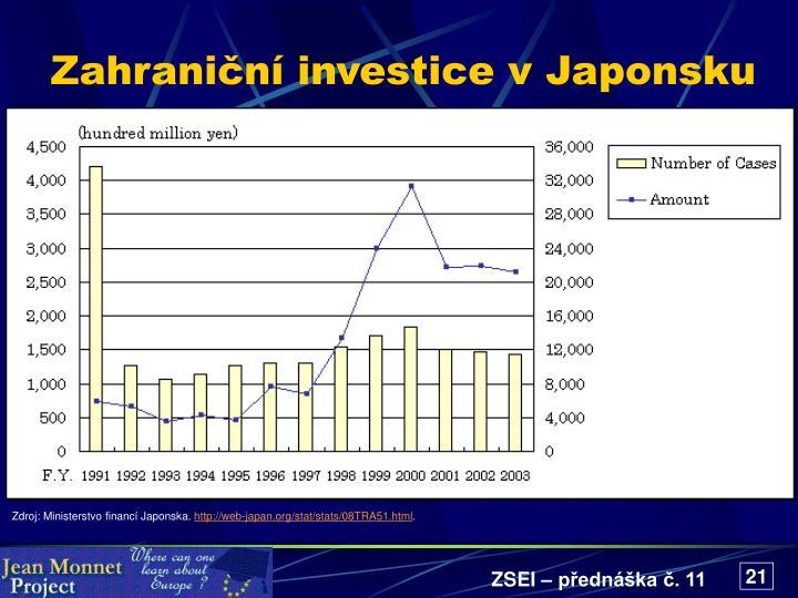 Zahraniční investice v Japonsku