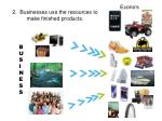 2 businesses use the resources to make finished products