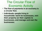 the circular flow of economic activity8