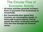 the circular flow of economic activity9