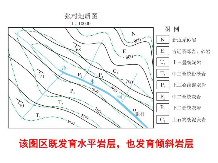 该图区既发育水平岩层,也发育倾斜岩层