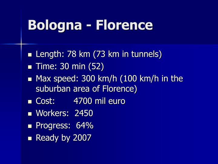 Bologna - Florence