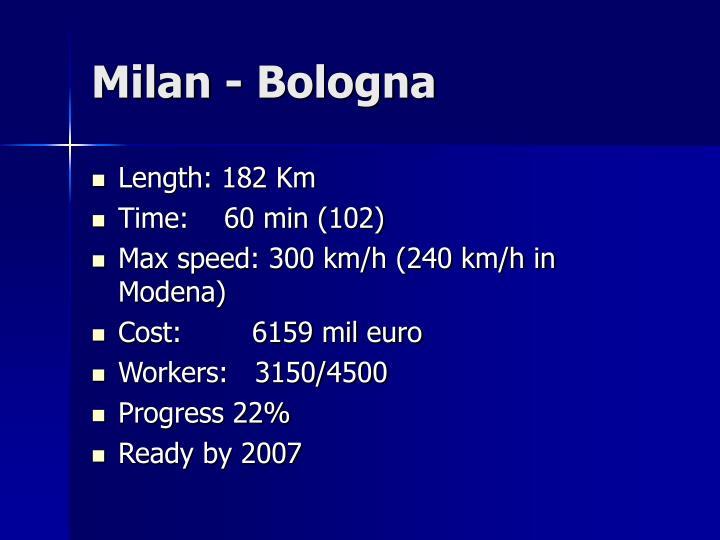 Milan - Bologna