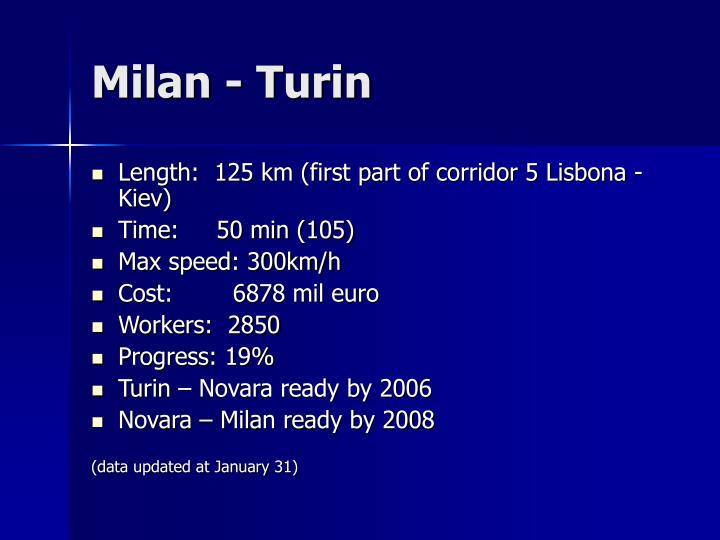 Milan - Turin