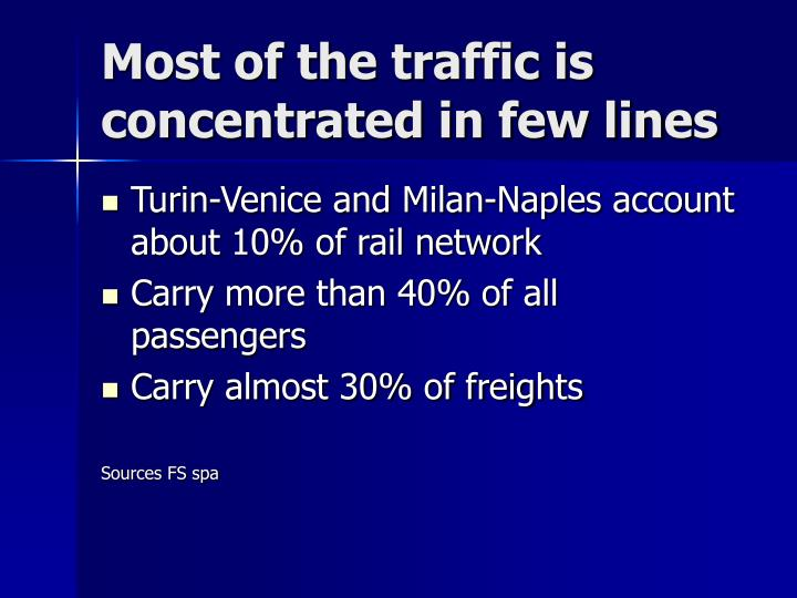 Most of the traffic is concentrated in few lines