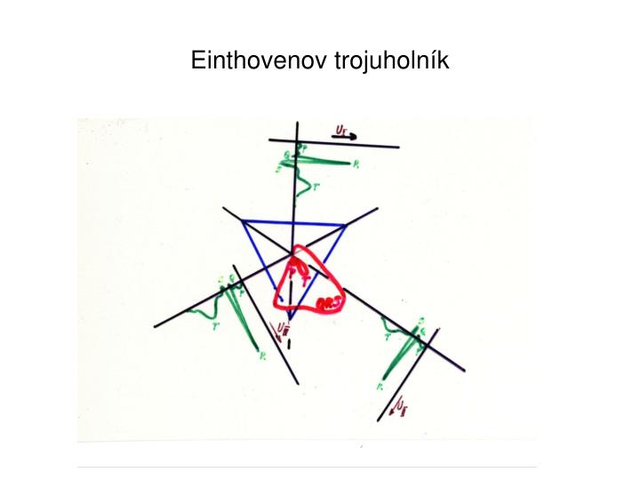 Einthovenov trojuholn
