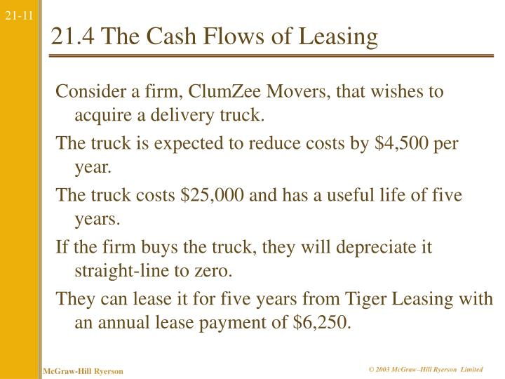 21.4 The Cash Flows of Leasing
