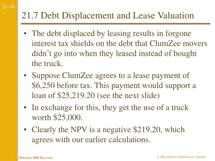 21.7 Debt Displacement and Lease Valuation
