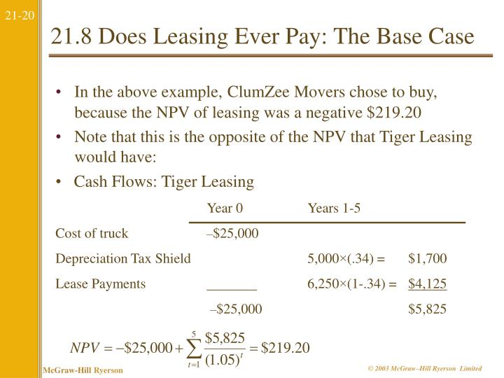 Cash Flows: Tiger Leasing
