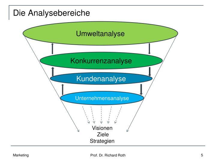 Die Analysebereiche