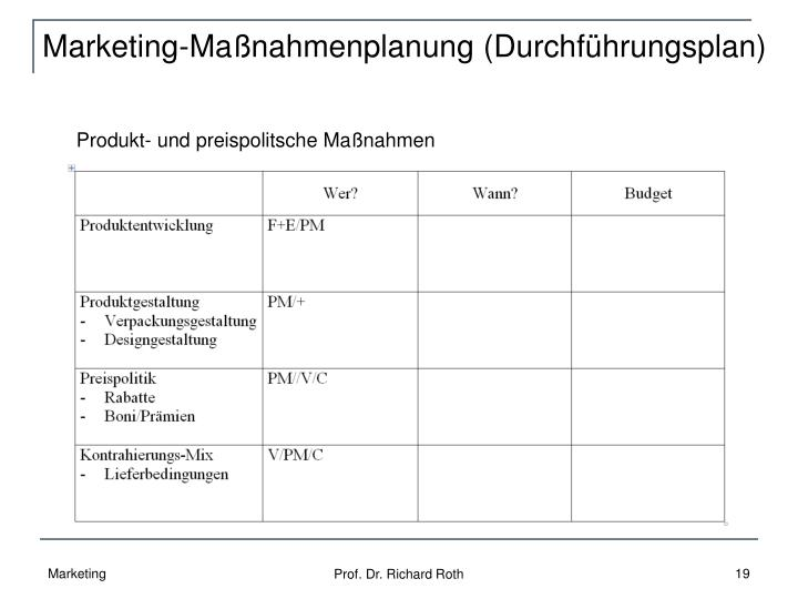Marketing-Maßnahmenplanung (Durchführungsplan)