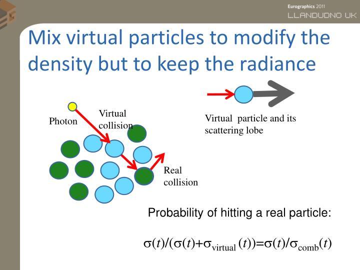 Mix virtual particles