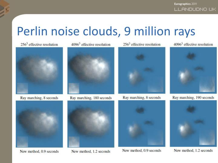 Perlin noise clouds, 9 million rays