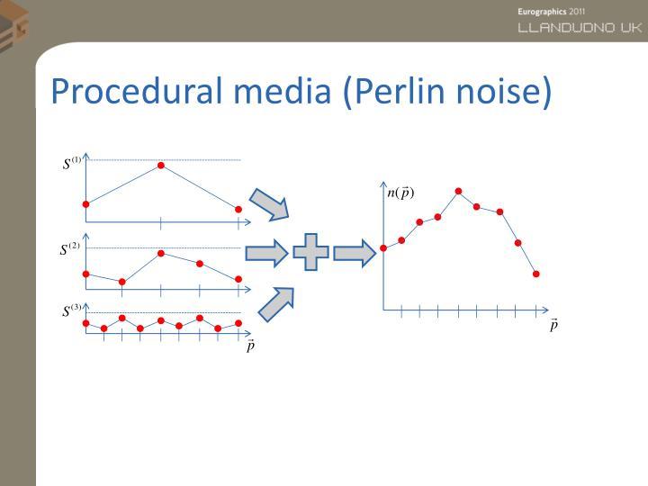 Procedural media (Perlin noise)